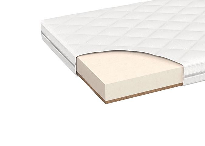 Защита прав потребителей мотрасы для кровати